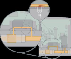 CMOS Sensor Messprinzip