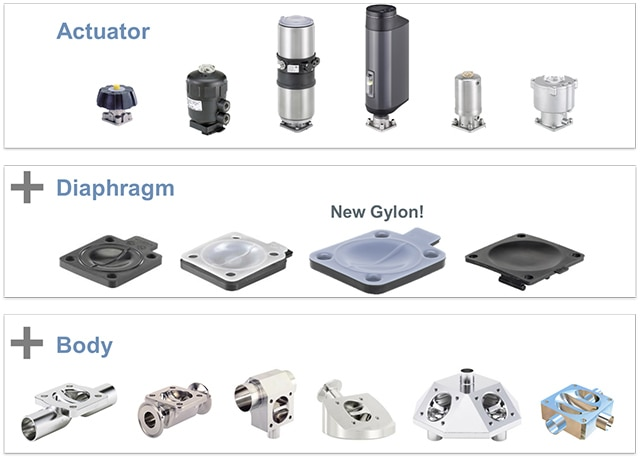 Diaphragm valves brkert configure your valve from the best ingredients ccuart Gallery