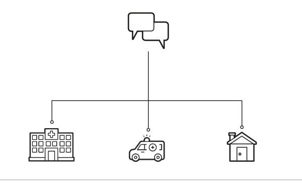 Möglichkeiten der digitalen Anbindung im Einsatz auf der Intensivstation oder im OP, im Krankenwagen oder zu Hause