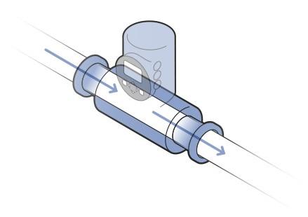 Grafische Darstellung Durchflussmesser Flowave, Rohr durchsichtig gezeichnet, mit Durchflusspfeilen