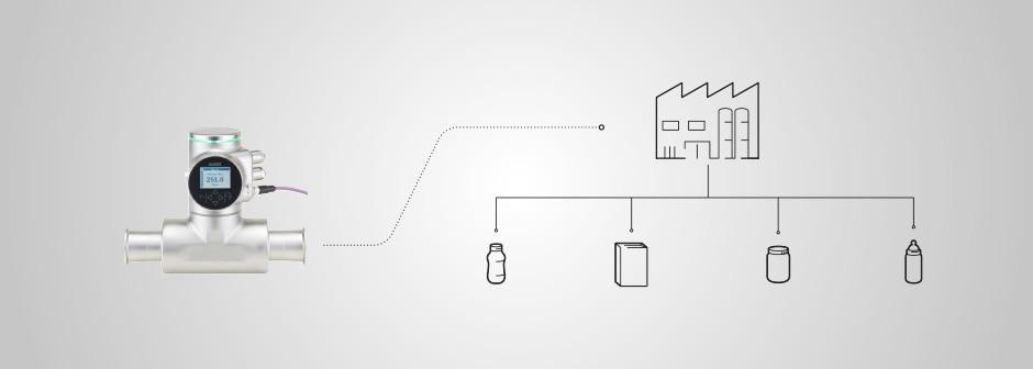 FLOWave mit schematischer Darstellung einer Molkerei mit Molkereiprodukten auf grauem Hintergrund
