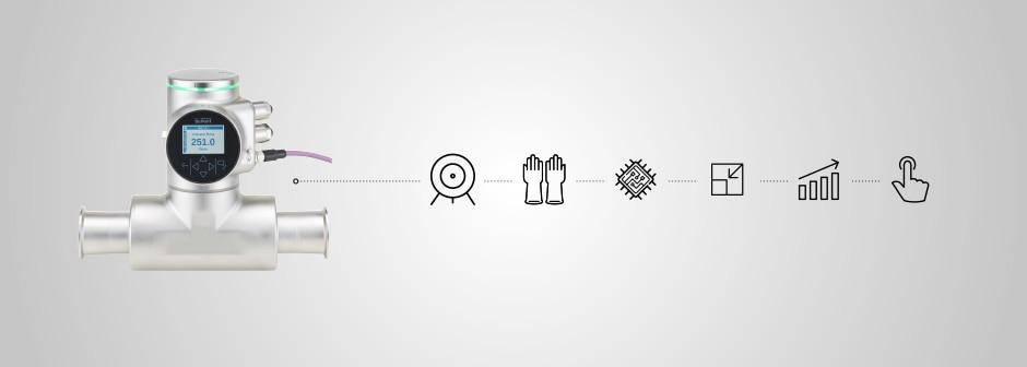 FLOWave mit verschiedenen Icons (Zielscheibe, Handschuhe, Prozessor, Blöcke, Finger)