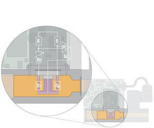Inline Sensor Messprinzip