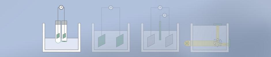 pH / ORP Measurement process diagram